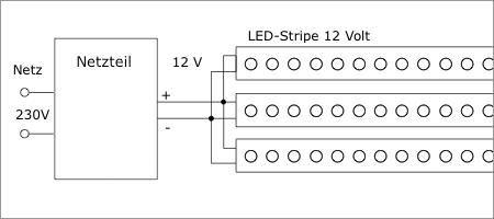 Schaltplan LED-Stripes einfarbig