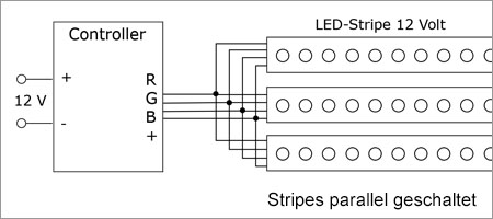 Schaltplan-LED-RGB-Stripes