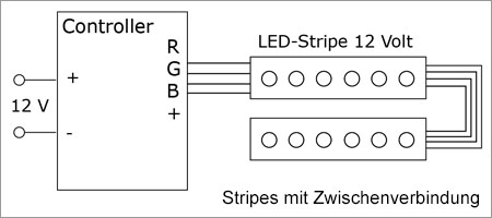 Schaltplan-LED-RGB-Stripes