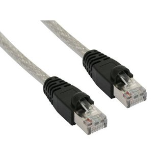 Patchkabel Cat 5e  2m